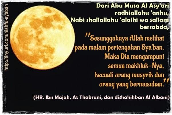 Ganjaran Amalan di Bulan Sya´ban